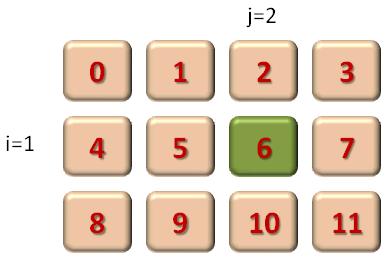 Матрица 3х4