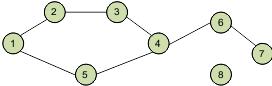 Несвязный граф
