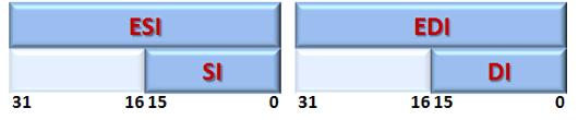 Сегментные регистры