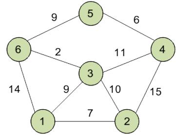 Решение задач онлайн о к кратчайших путях программа онлайн решение задач