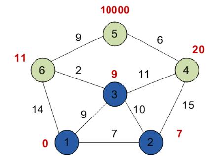 Решение задач онлайн о к кратчайших путях решение задач методом минимакса