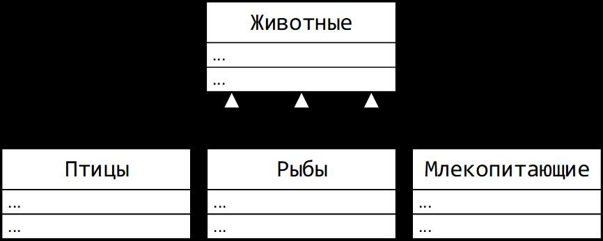 Автомоделизм магазин ь